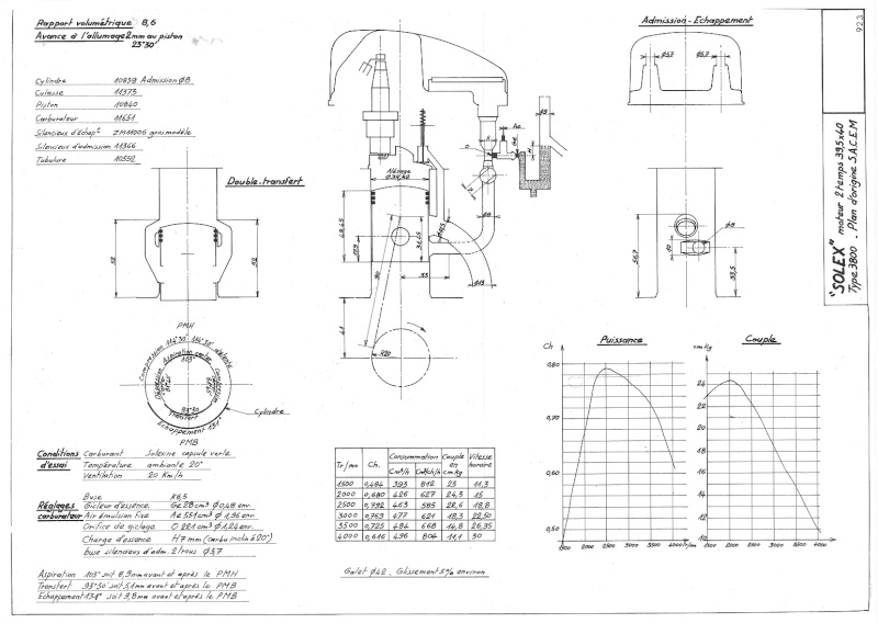 solex 3800 reglage carburateur