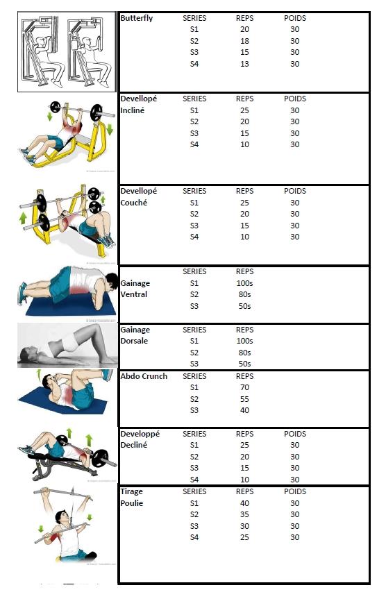 Célèbre Forum musculation • mon programme est-il bien pour la sèche  QK05